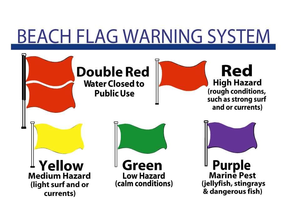 beachflagsdestin